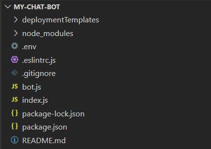 file structure in bot framework sdk bot