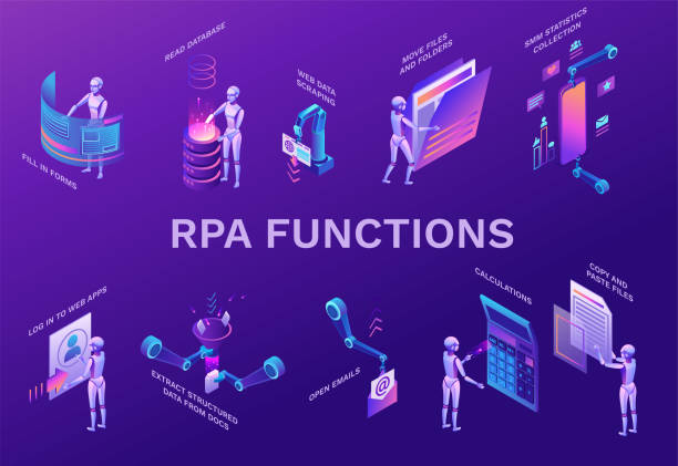What is automation - RPA functionalities